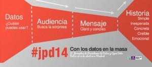 Jornadas de Periodismo y Open Data