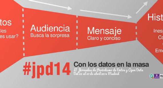Medialab-Prado acoge el evento más importante de España de periodismo de datos