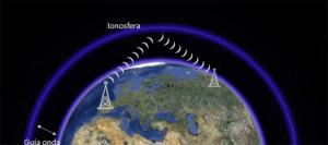 Bloqueos de radio ocasionados por las tormentas solares. / http://jfblueplanet.blogspot.com.es/2013/05/bloqueos-de-radio-ocasionados-por-las.html#.VJSWKp0ACA