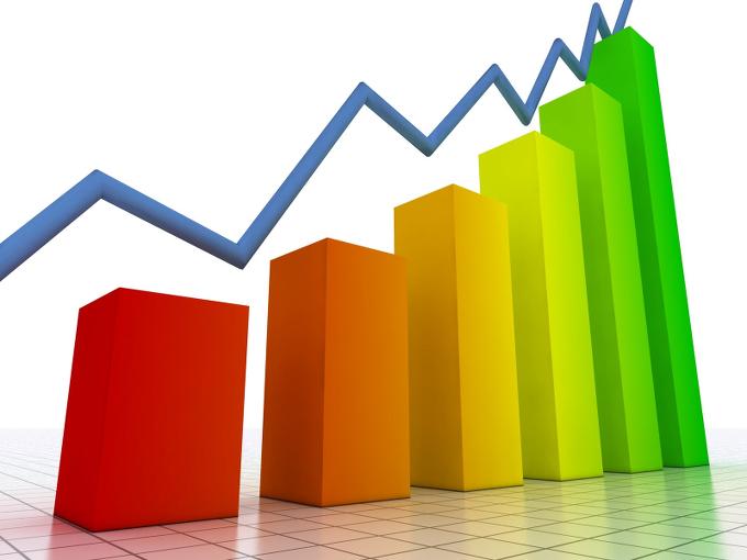 Las pymes recuperan su rentabilidad de 2008