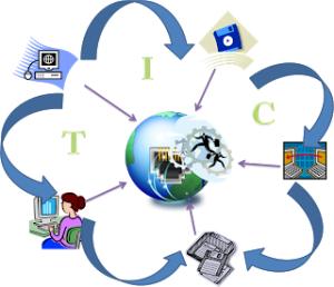 TIC. / http://didacticasunad.blogspot.com.es