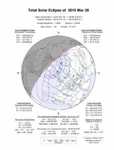 El eclipse en la página de la NASA.