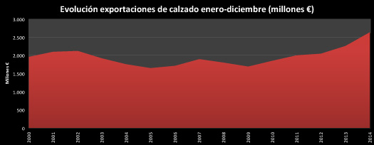 f072f96b5fff7 Evolución económica del sector en los últimos años.   Foto  FICE.