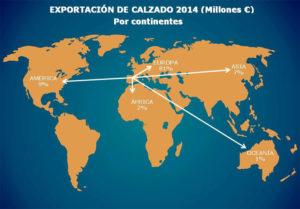 Las empresas españolas de calzado exportan entre el 70 y el 75% de su producción. / Foto: FICE.