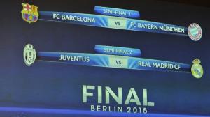 Emparejamientos del sorteo de la UEFA Champions League