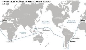 La vuelta al mundo de Magallanes y Elcano.
