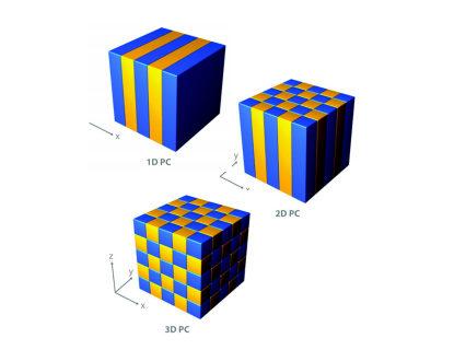 Diseñan nuevos materiales con cristales fotónicos que filtran la radiación