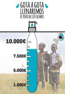 agua pozo etiopia
