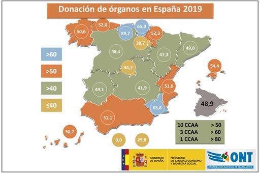 España mantiene su liderazgo mundial en donación y trasplantes de órganos