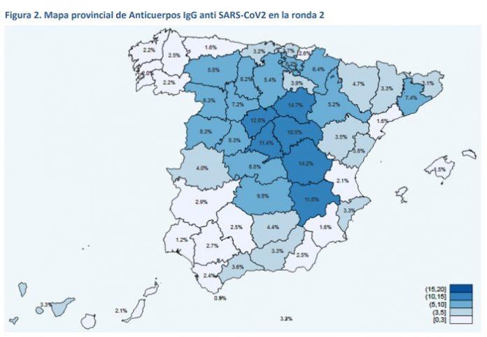 La inmunidad de los españoles experimenta un leve incremento con una tasa del 5,21%