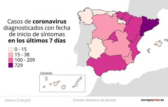 Siete CCAA mantienen los brotes de coronavirus a raya