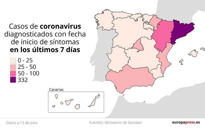 Análisis de la situación nacional de brotes por covid-19